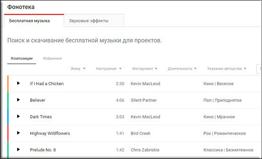 песни для youtube без авторских прав