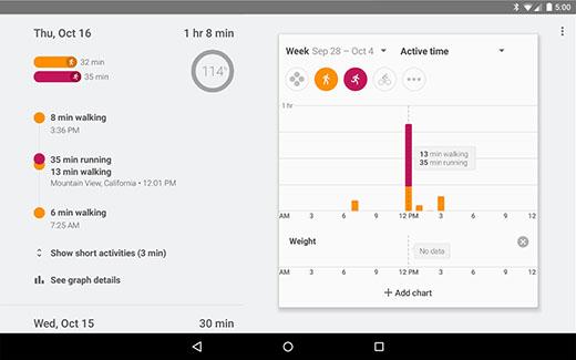 Лучшие приложения для бега на андроид на русском языке