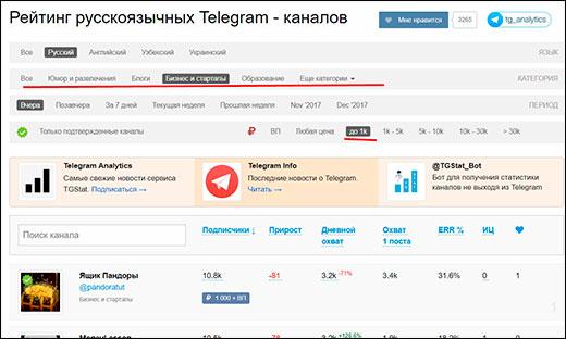 Как раскрутить свой канал в телеграмме с нуля до 1000 подписчиков и более?