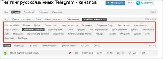 На какую тему лучше всего создать канал в телеграмме?