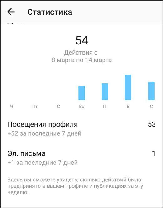 Как посмотреть статистику в инстаграм бесплатно с компьютера и телефона на андроиде