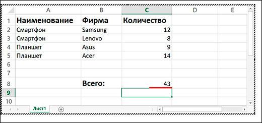 Как посчитать сумму строк, столбцов или ячеек в ворде в таблице