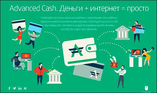 Какой электронный кошелек лучше выбрать для получения и вывода денег на карту и не только