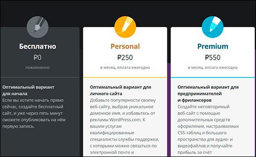 Рейтинг бесплатных хостингов с php и mysql без рекламы как создать поддомен без хостинга