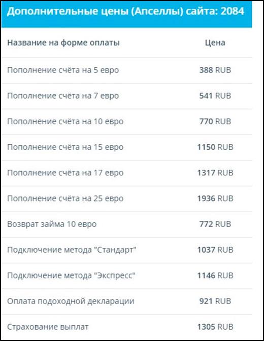 Bitccoin world: Обзор и реальные отзывы о проекте