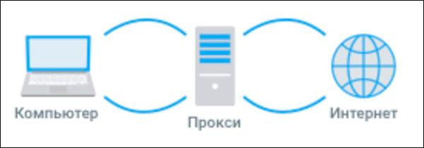Как заработать на инстаграм с помощью Vtope bot. Отзыв о работе с программой.