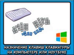 Назначение клавиш клавиатуры на компьютере или ноутбуке: наглядное пособие + миниконкурс в конце